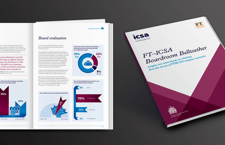 ICSA Bellwether